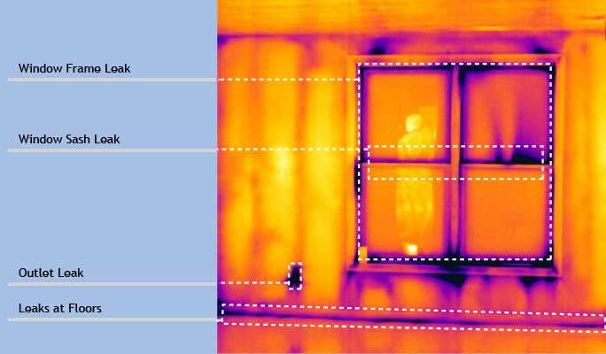 Thermal imaging smarthome home inspection services llc for Thermal windows prices